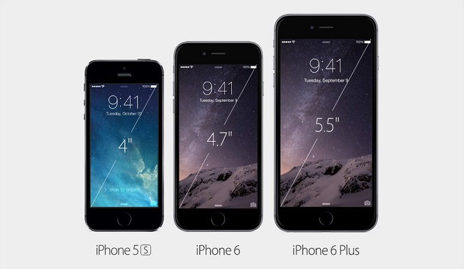 iphone6iphone6plus